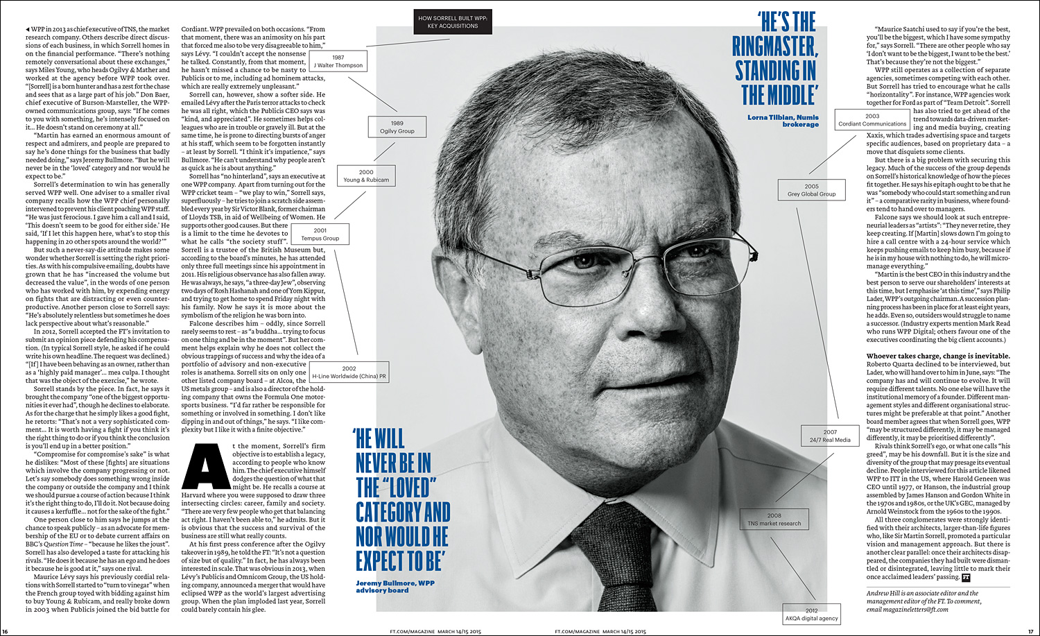 Martin-Sorrell-feature-2